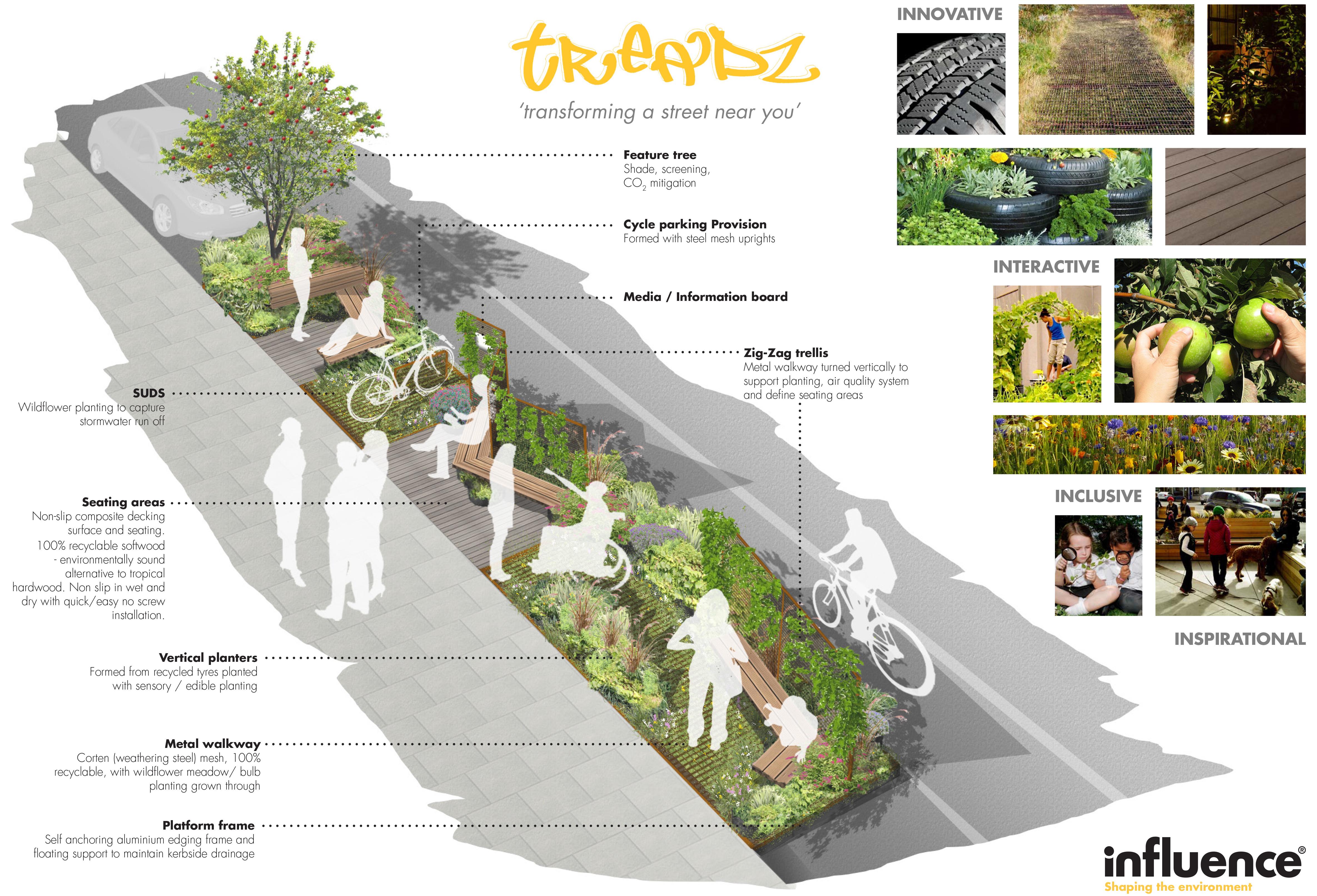 Fresh Landscape Designer Vs Landscape Architect