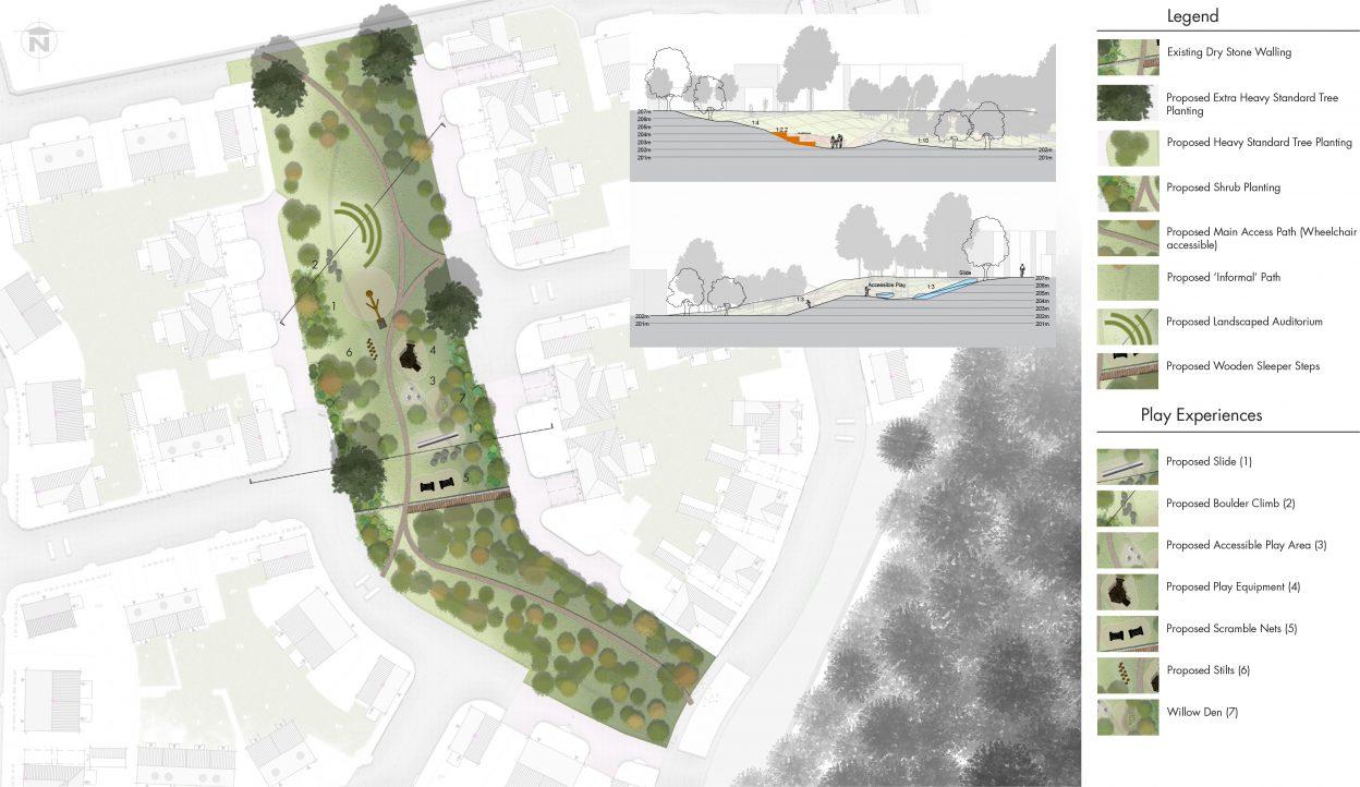 Coalville Play Area Plan